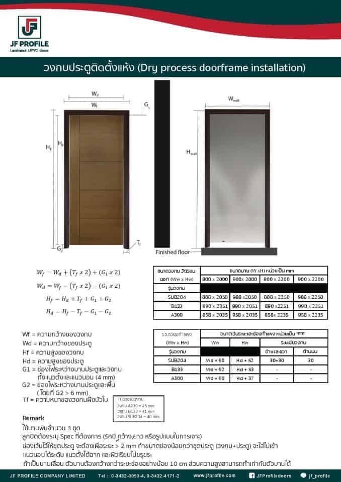 UWL Door MillyDoor Installatio